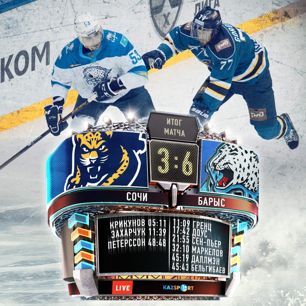 Барыс хоккей құрамасы