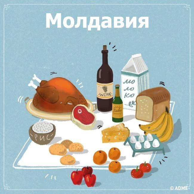 Молдавияда 20 долларға алуға болатын тамақтар