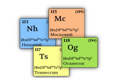Нихоний элементі