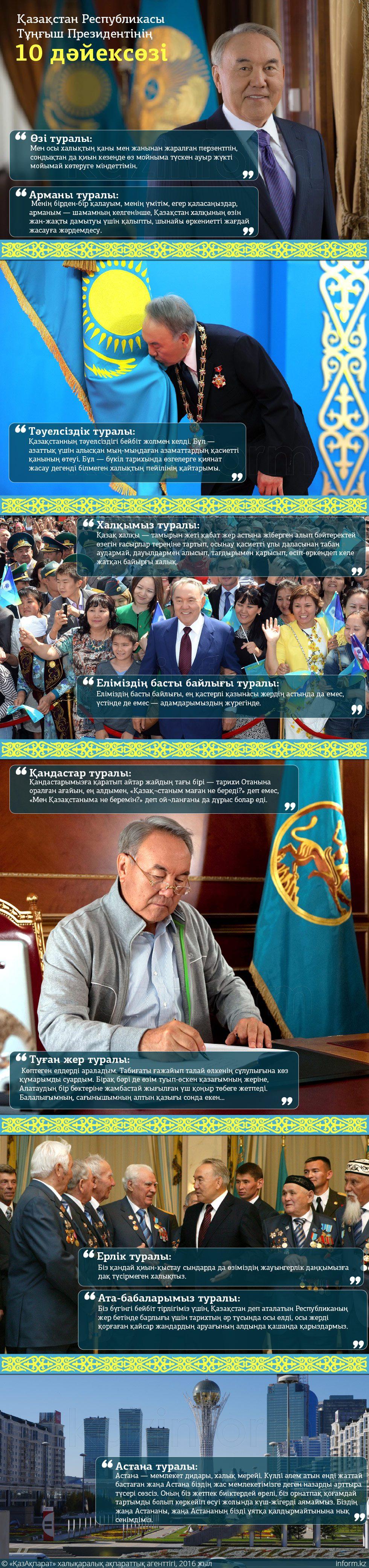 Нұрсұлтан Назарбаевтың дәйексөздері