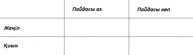 Шешімдер матрицасы