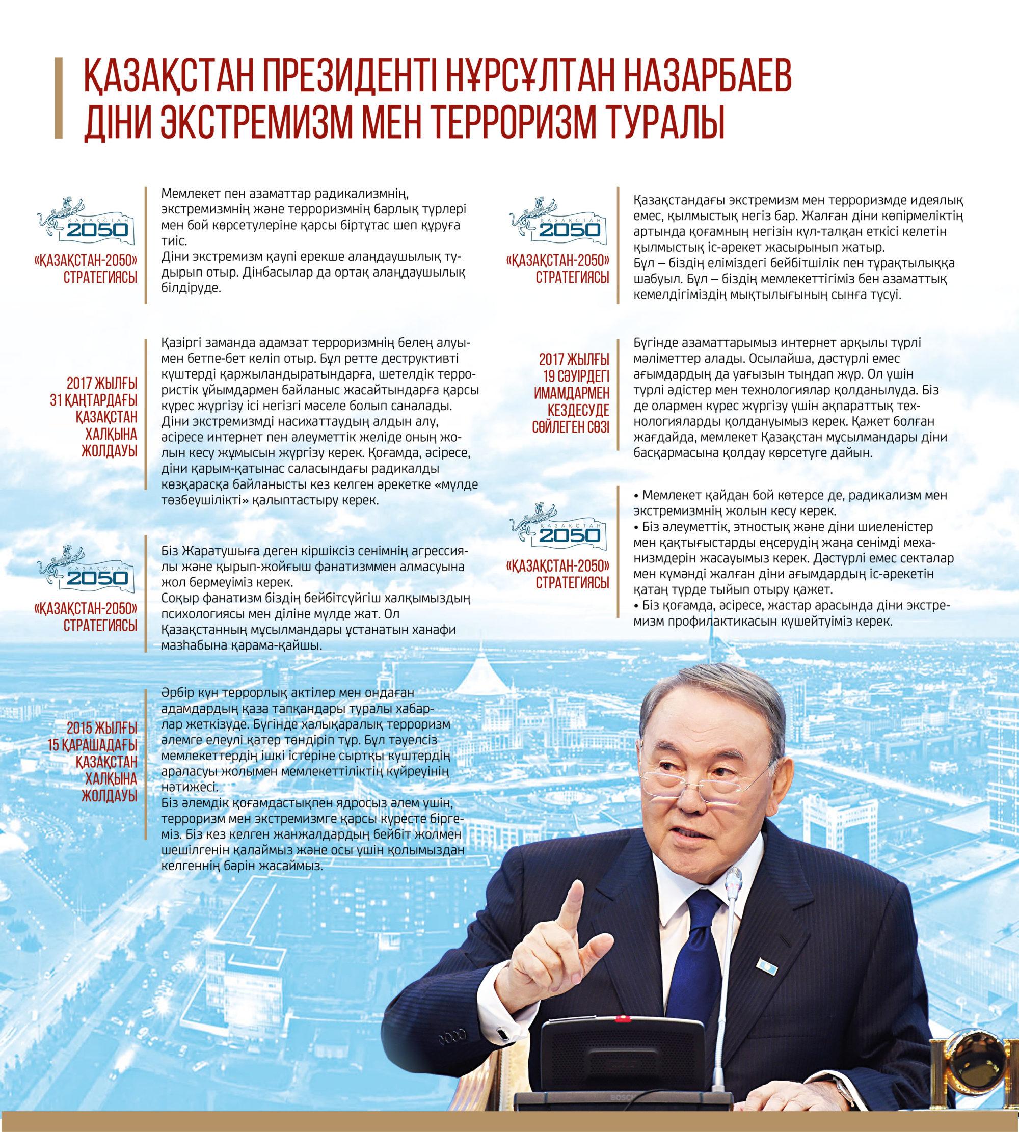 Нұрсұлтан Назарбаевтың діни экстремизм мен терроризм туралы айтқандары