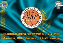 Баскетбол, Алматы, Чемпионат