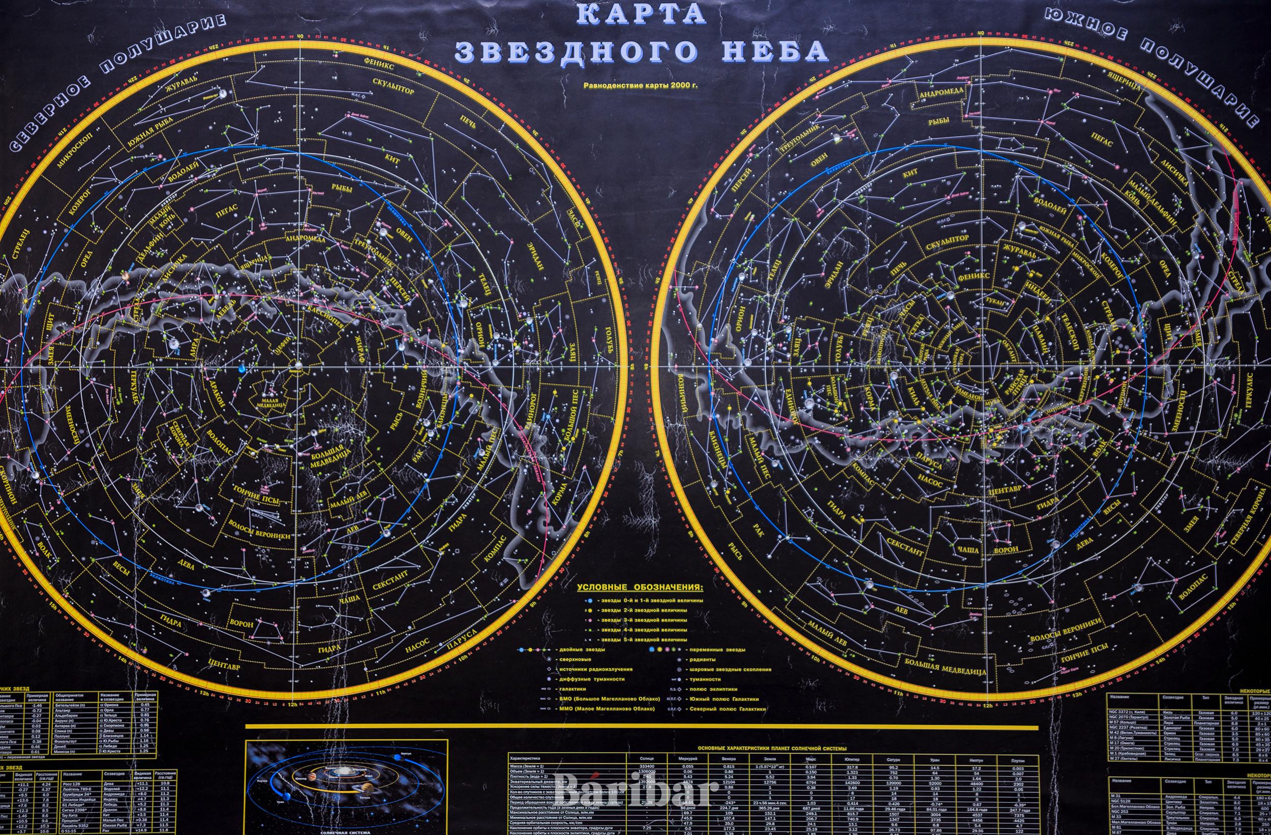 Астрология ғылымы
