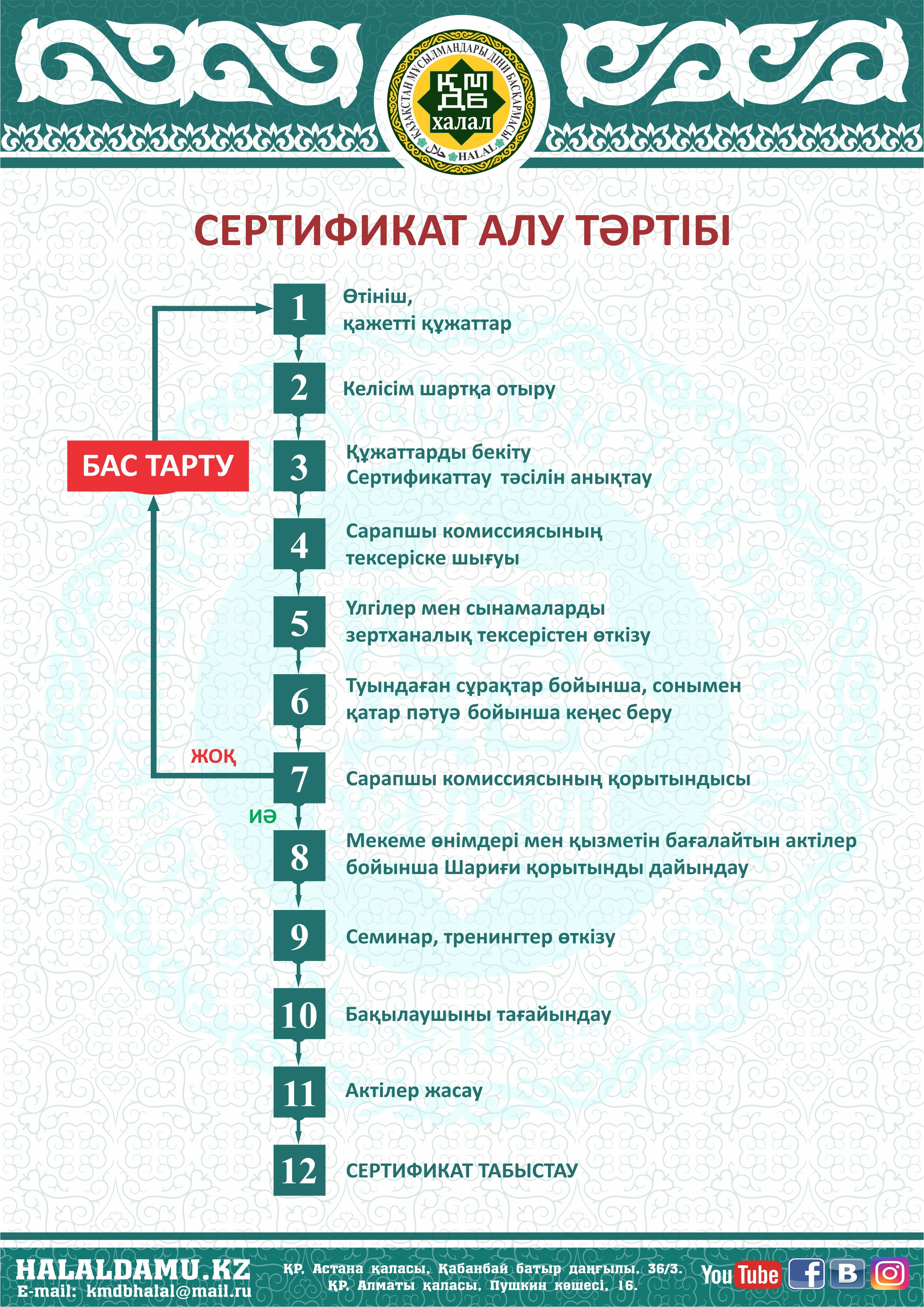 Сертификат алу тәртібі