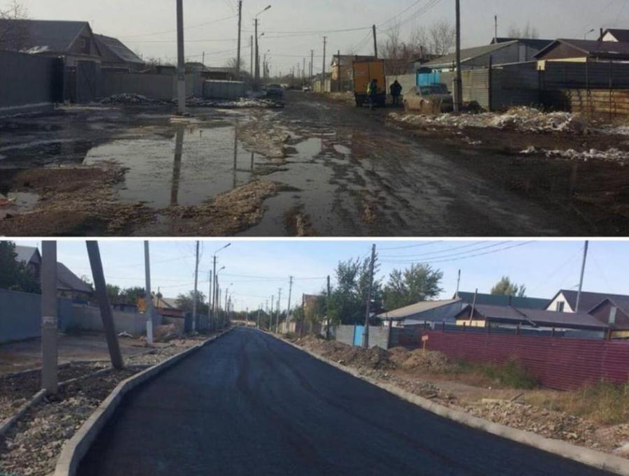 Астана көшелері Сарыарқа ауданы