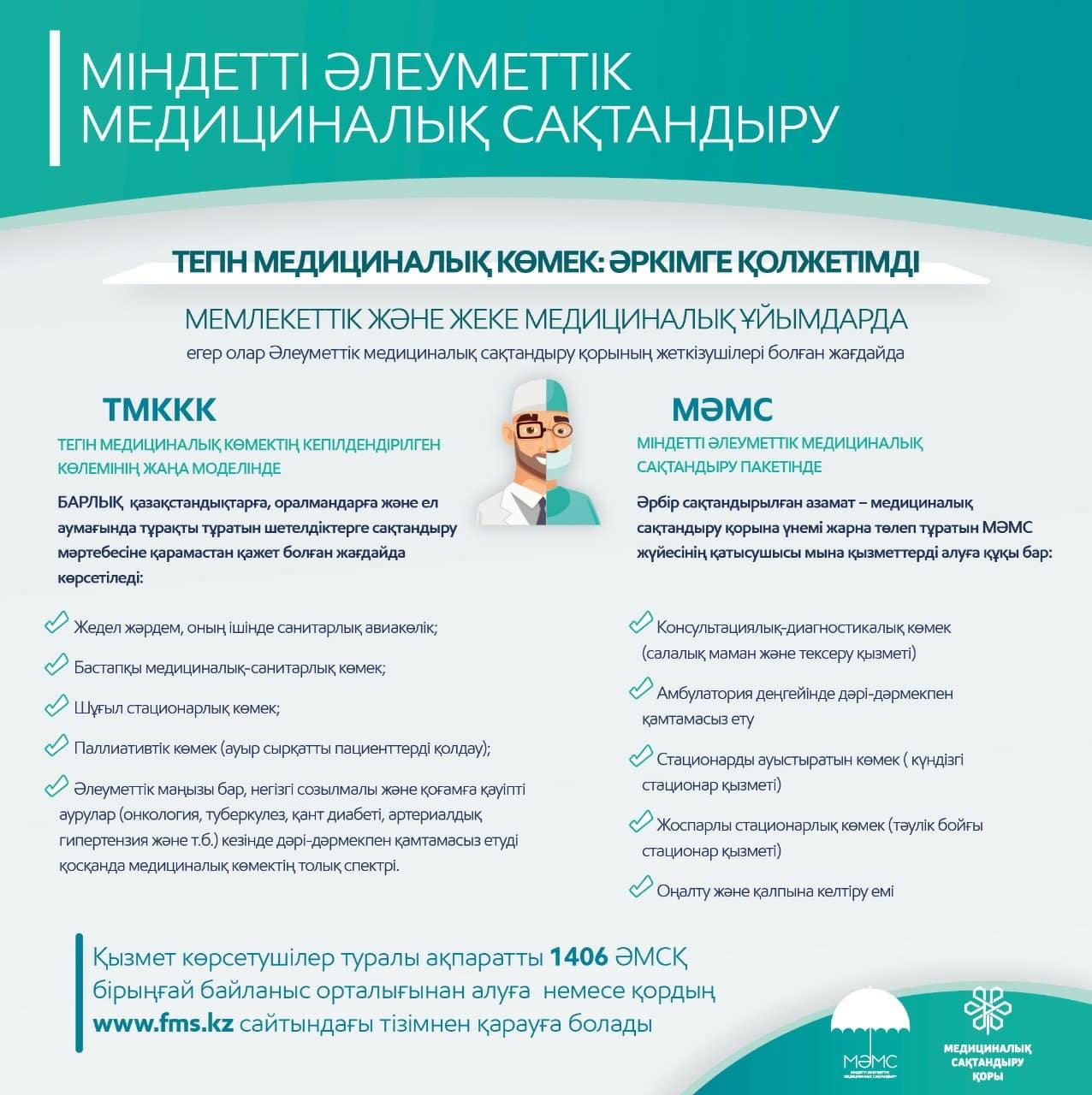 Міндетті әлеуметтік медициналық сақтандыру