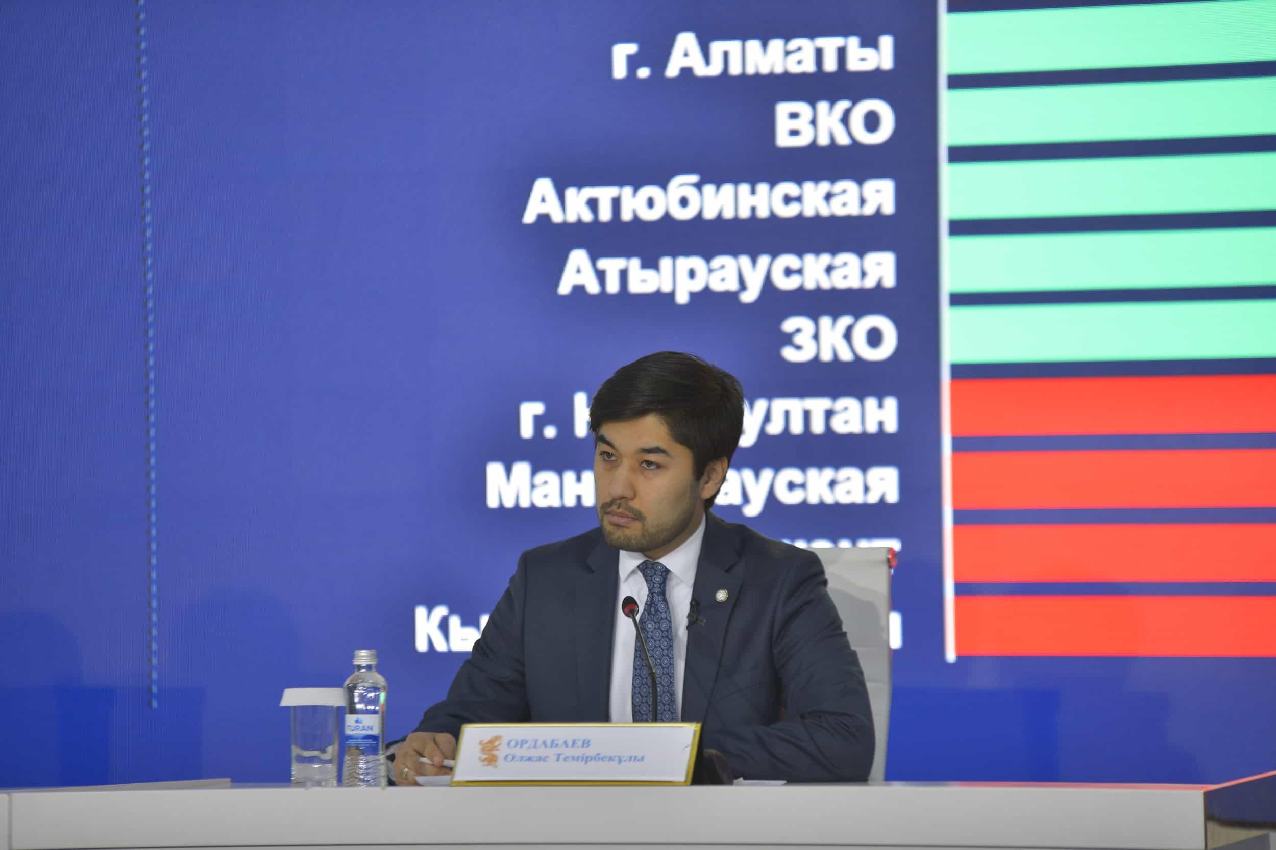 Олжас Ордабаев
