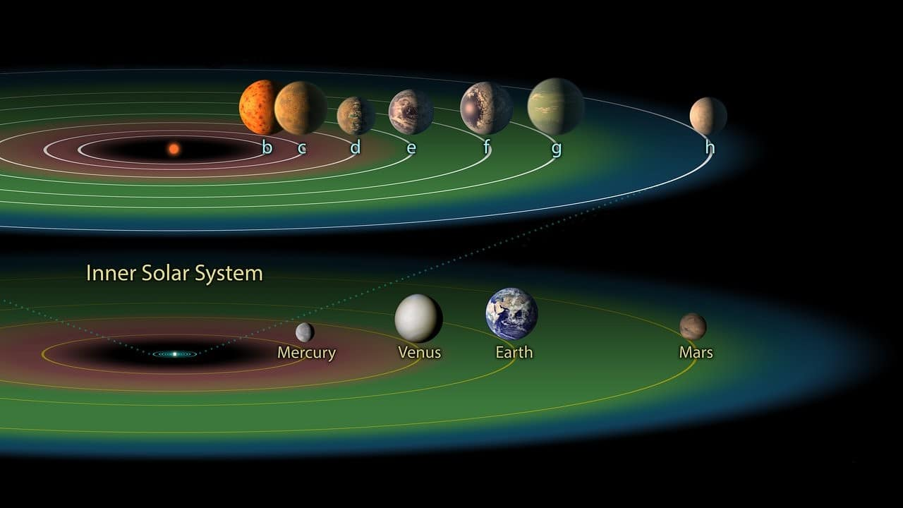 Trappist-1_Solar System