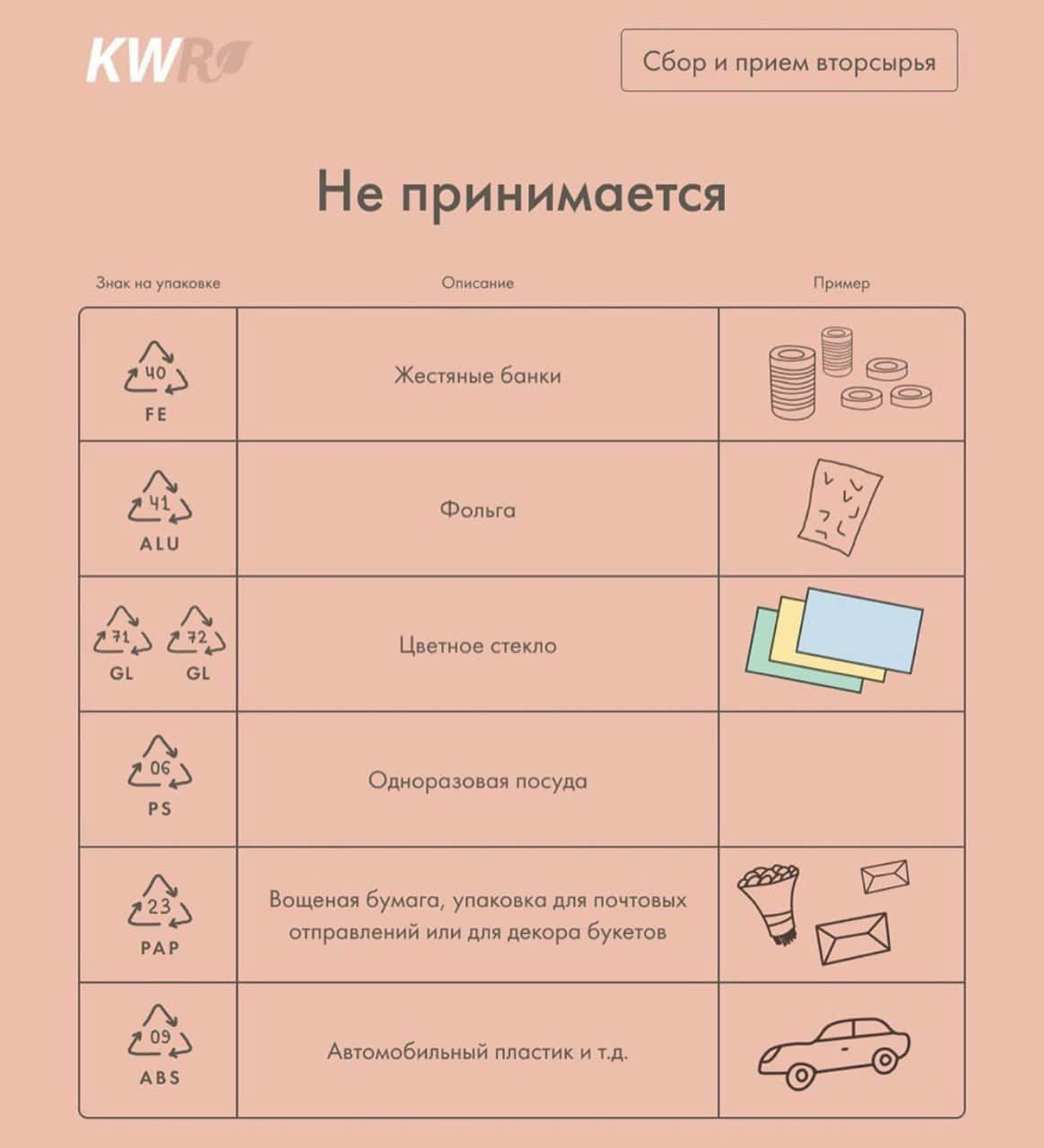 Kazakhstan Waste Recycling