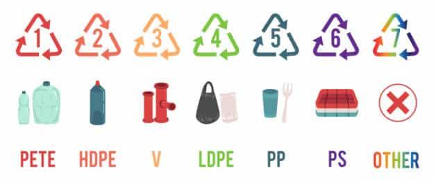 пластик таңбасы